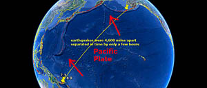 strong-earthquakes-18-july-2010-300x128