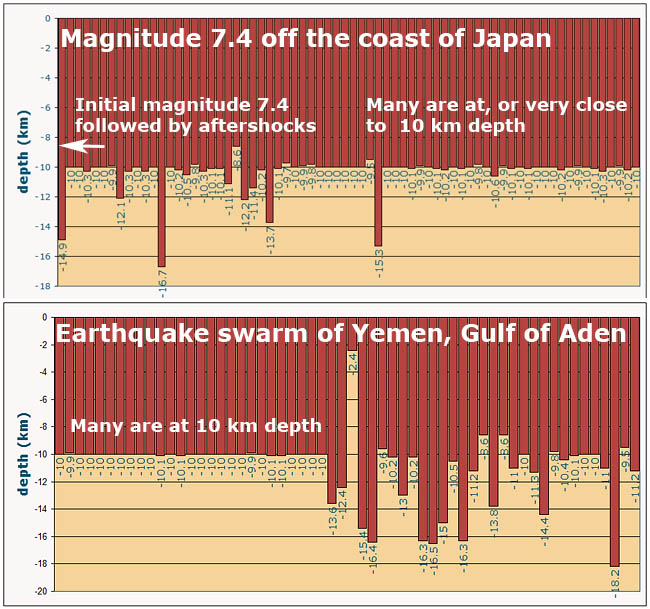 japan-yemen-earthquake-depth-comparison-10km