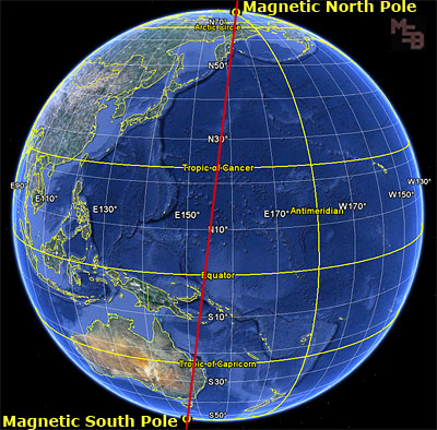 Observe the magnetic pole axis tilt, and the fairly precise indication
