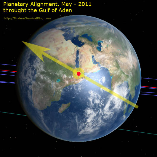planetary-alignment-may-2011-gulf-of-aden