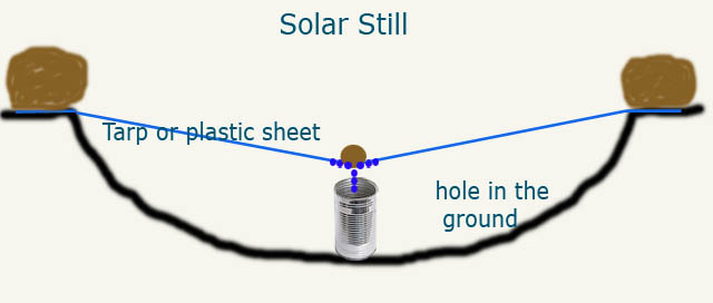 how to build a solar still