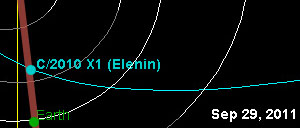 comet-elenin-planetary-alignment-2011