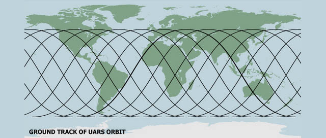 uars-satellite-debris-field