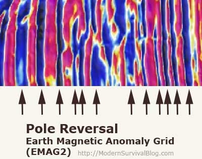 emag2-shows-magnetic-pole-shift-reversal
