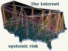 the-internet-systemic-risk