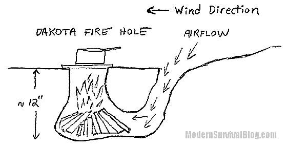 dakota-fire-hole