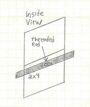 window-barrier-inside-view