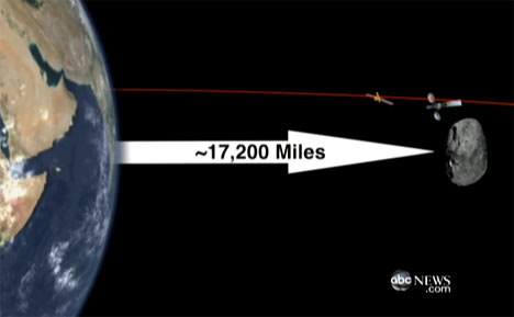 What If Asteroid 2012 D14 Hit Earth?