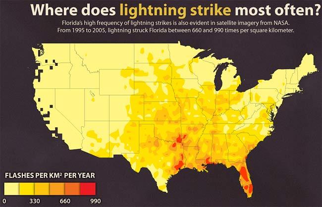 where-does-lightning-strike-most-often