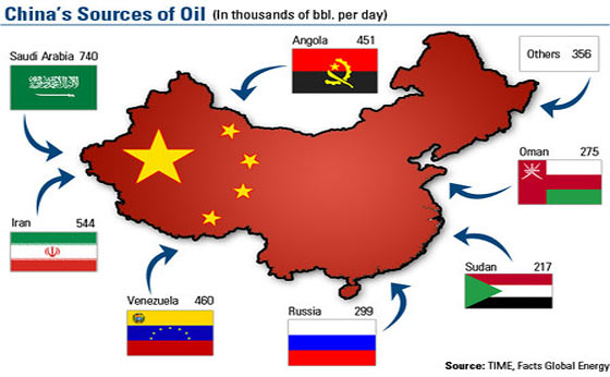 dollar-no-longer-primary-oil-currency