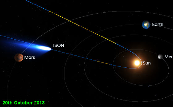 Comet ISON Has Not Broken Up And You Will See It Soon