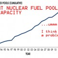 spent-nuclear-fuel-pools-are-full