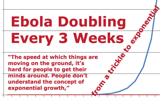 ebola-doubling-every-3-weeks