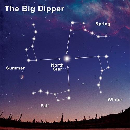 big-dipper-seasons