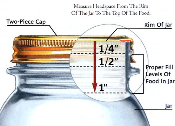 canning-jar-head-space