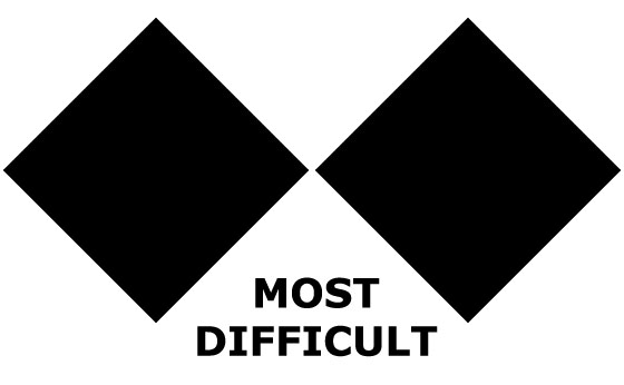 most-difficult