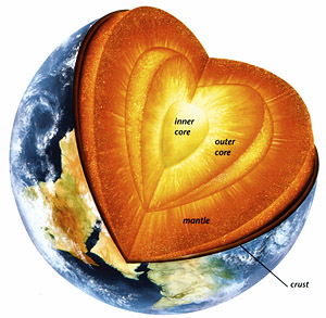 earth-core-mantle-crust