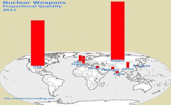 Nuclear Weapons World Map