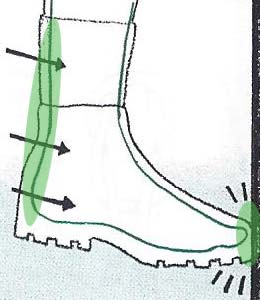 how-to-fit-hiking-boots-kick-a-wall