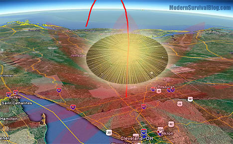 EMP Electromagnetic Pulse: Circuit Effect