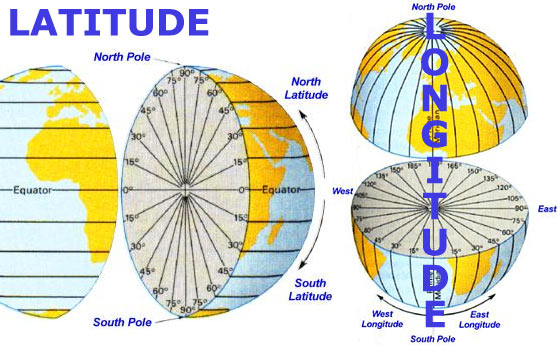 Definition Of Latitude Longitude
