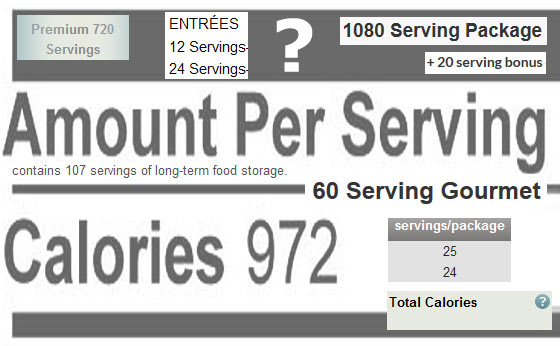Emergency Food Storage Is About CALORIES, Not Servings