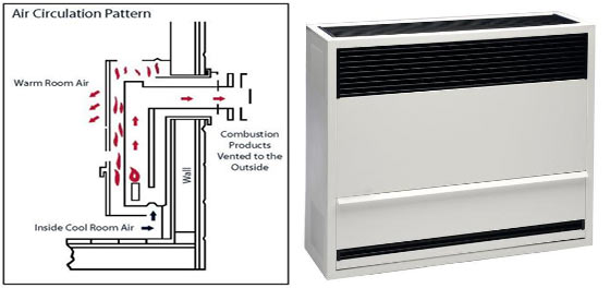 direct-vent-gas-wall-heater