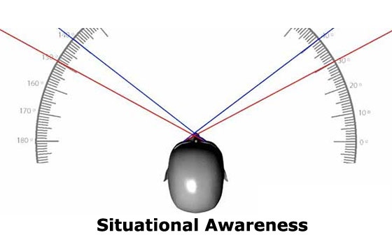 3 More Drills To Practice Situational Awareness