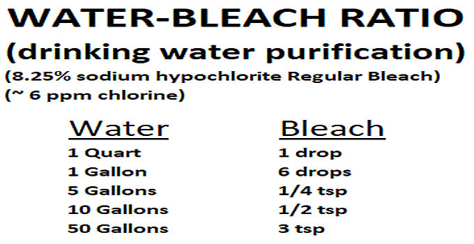 Bleach – Water Ratio For Drinking Water Purification