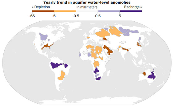 The Earth's Fresh Water Aquifers Are Depleting