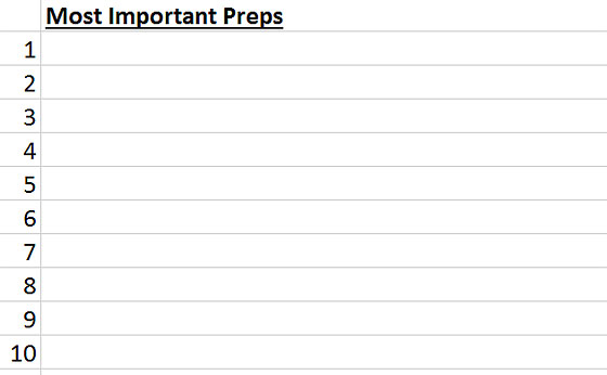 List The Important Preps That You Have or Would Like To Have