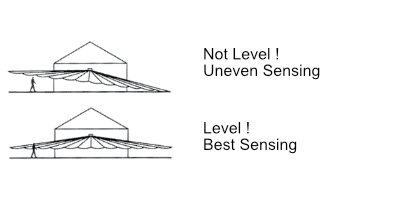 Level the motion sensor for  best sensing.